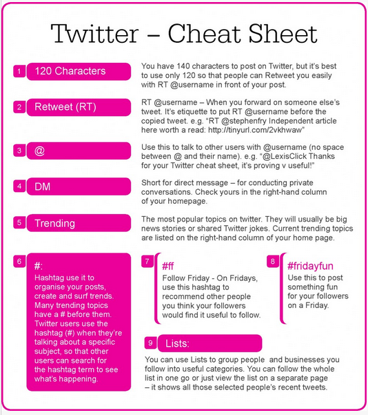 twitter-cheat-sheet